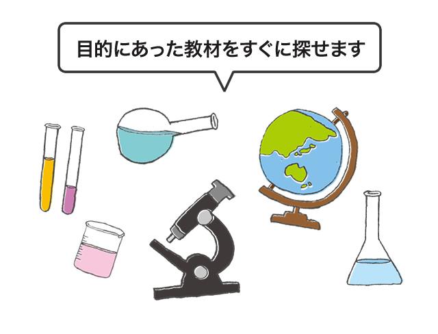 学年 | 理科なび | ケニス株式会社